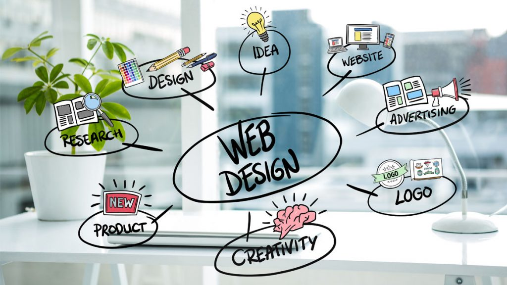 Indian website design agency